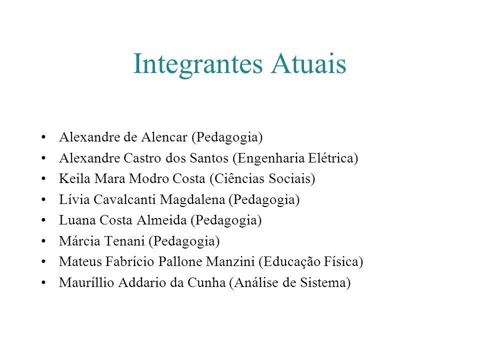 Integrantes Atuais Alexandre de Alencar (Pedagogia)