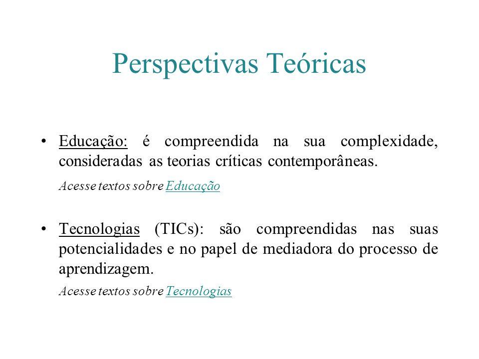 Perspectivas Teóricas