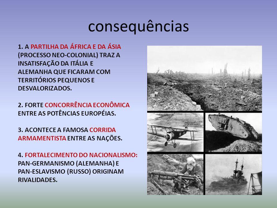 consequências 1. A PARTILHA DA ÁFRICA E DA ÁSIA