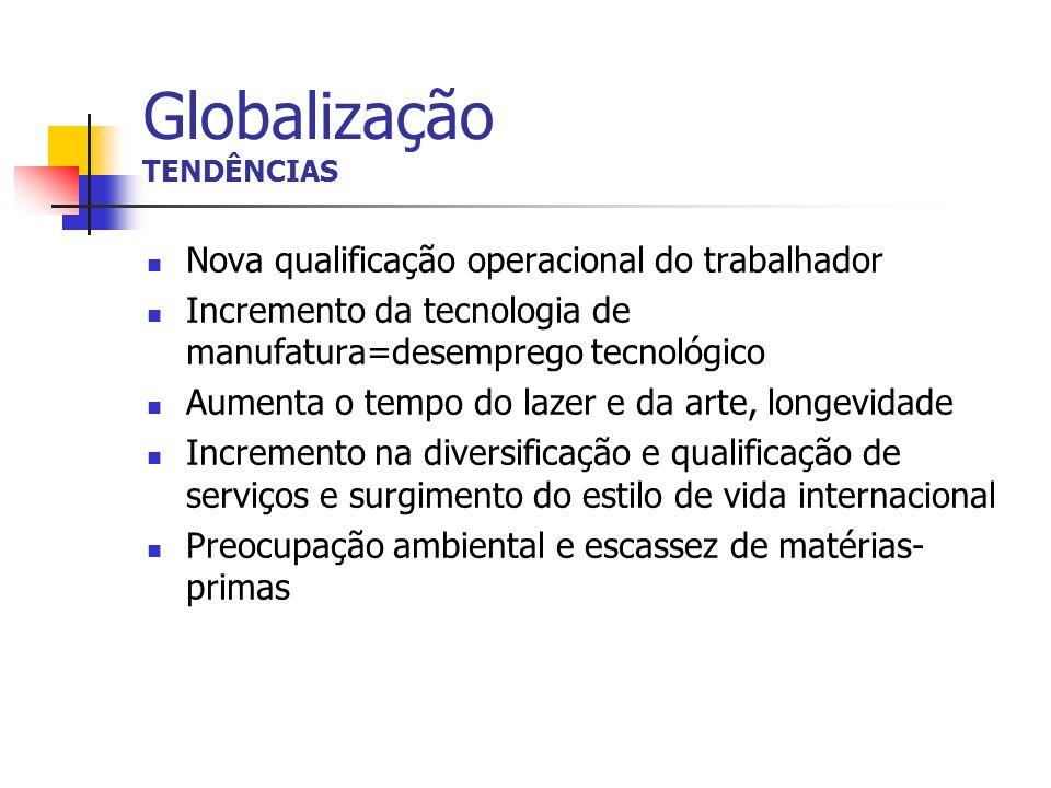 Globalização TENDÊNCIAS