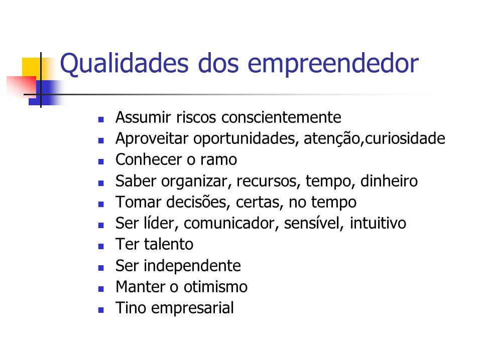 Qualidades dos empreendedor