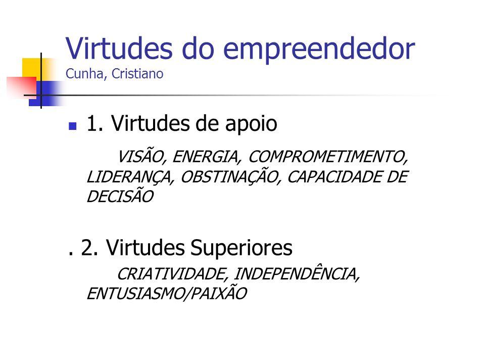 Virtudes do empreendedor Cunha, Cristiano