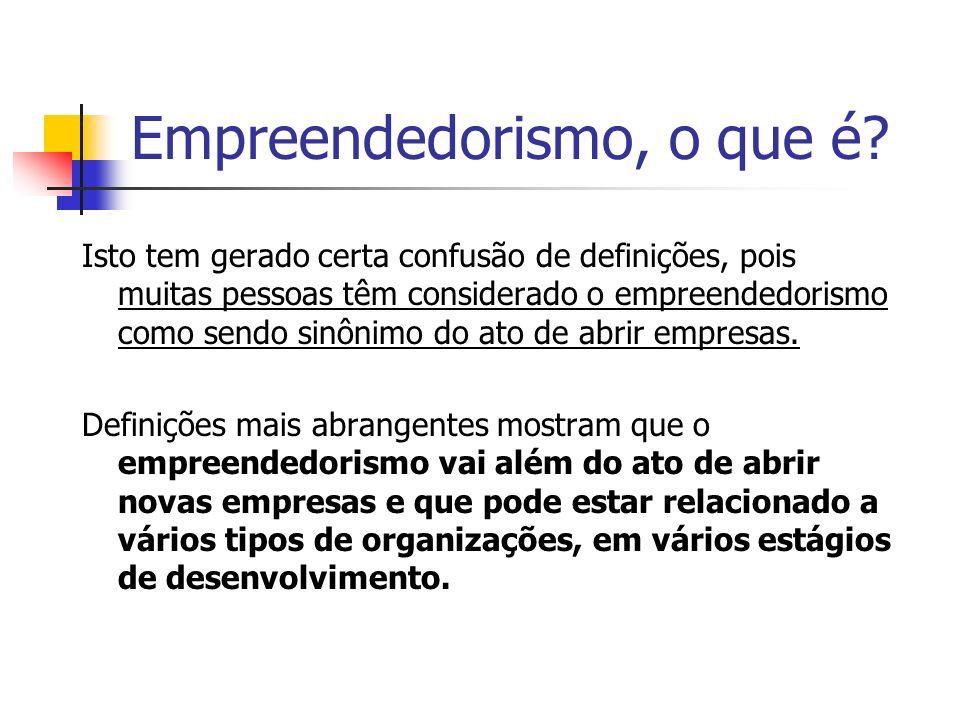 Empreendedorismo, o que é