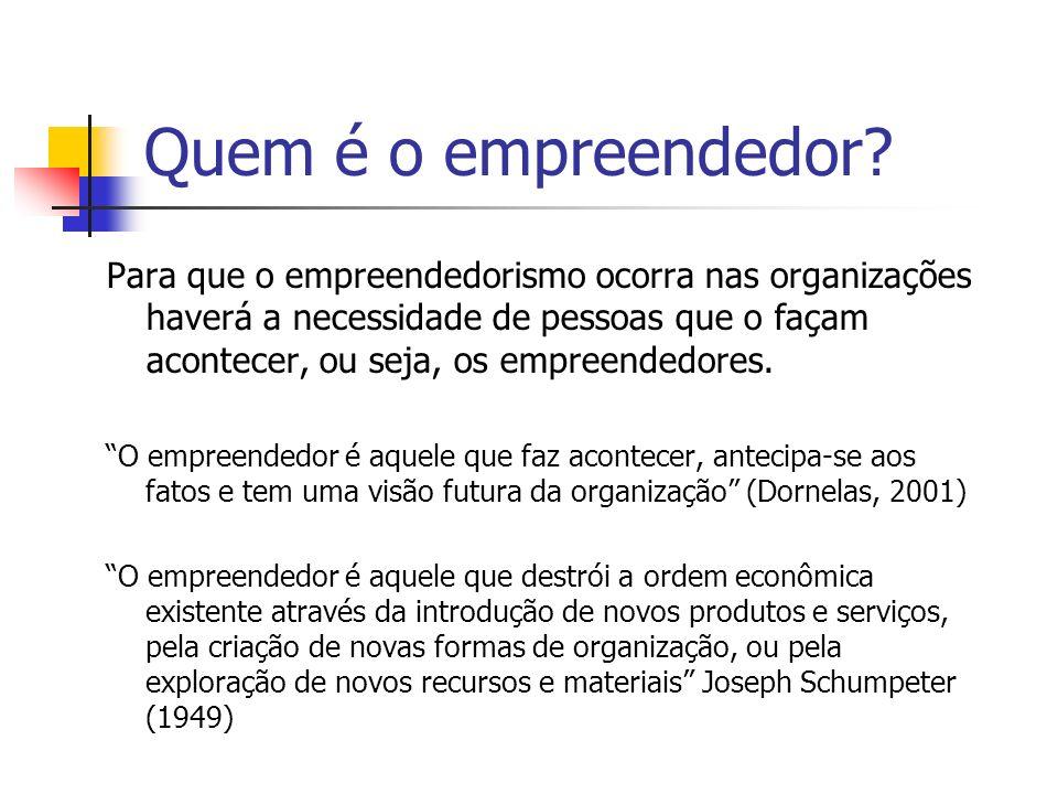 Quem é o empreendedor