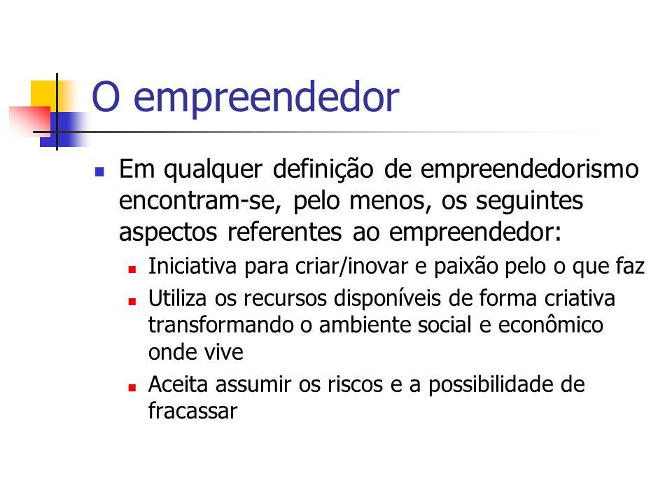 O empreendedor Em qualquer definição de empreendedorismo encontram-se, pelo menos, os seguintes aspectos referentes ao empreendedor: