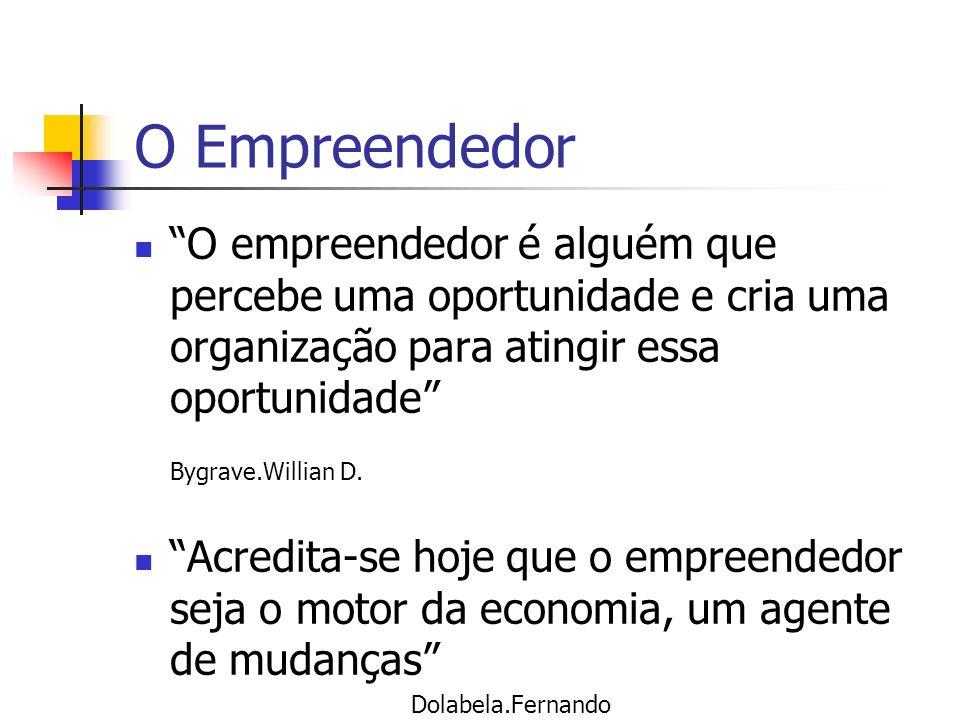 O Empreendedor O empreendedor é alguém que percebe uma oportunidade e cria uma organização para atingir essa oportunidade