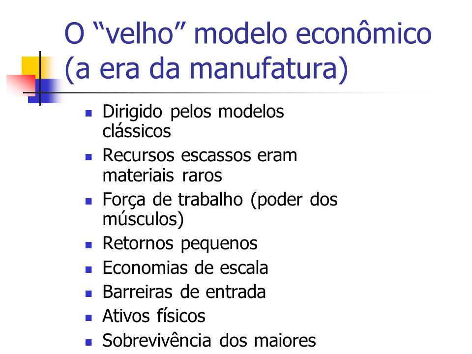 O velho modelo econômico (a era da manufatura)