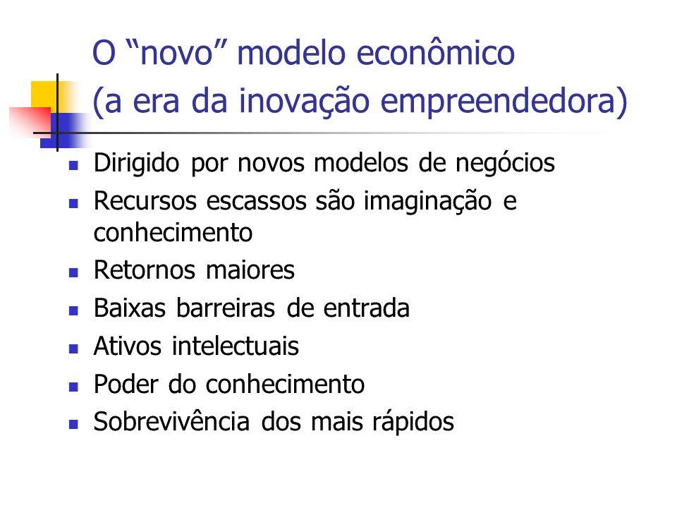 O novo modelo econômico (a era da inovação empreendedora)