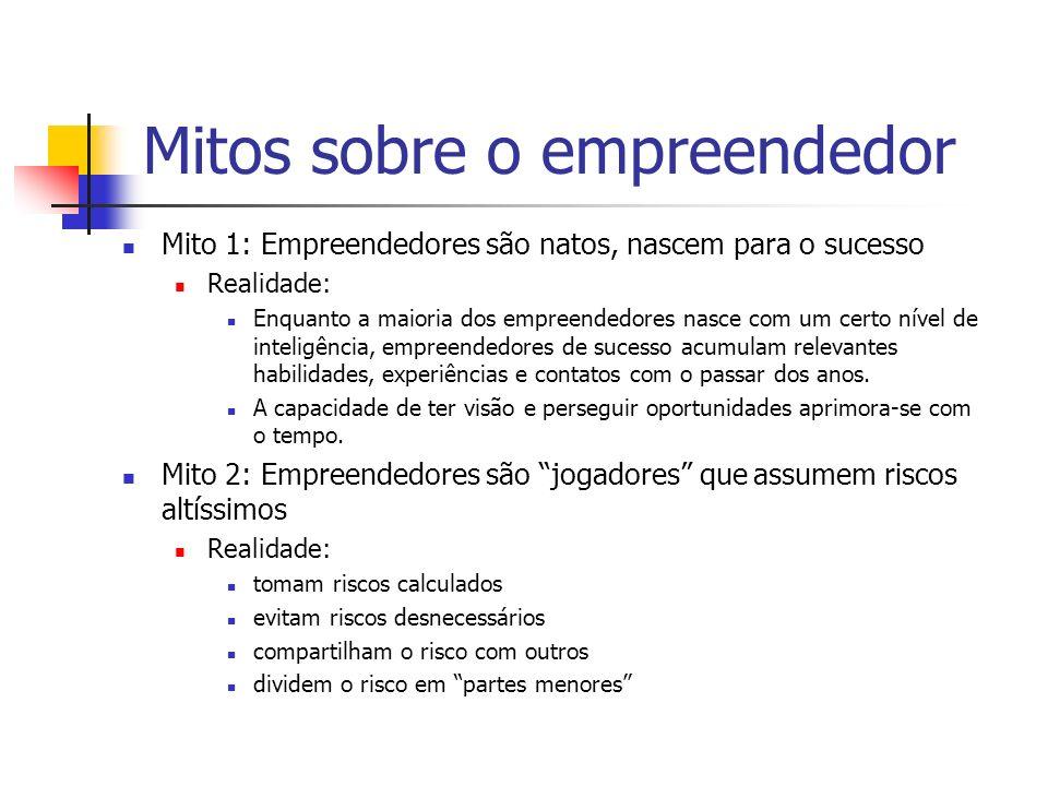 Mitos sobre o empreendedor