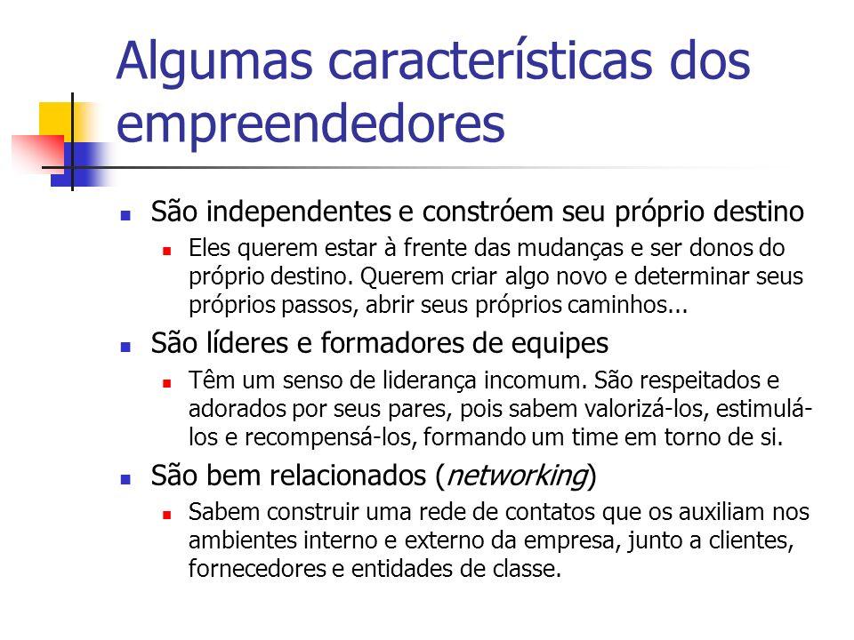 Algumas características dos empreendedores