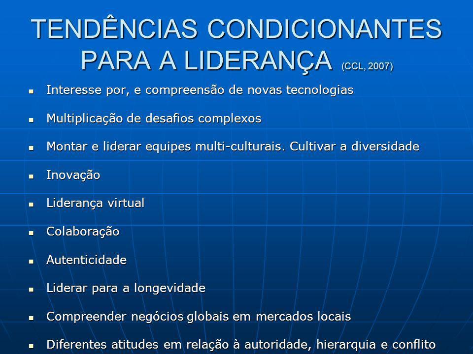 TENDÊNCIAS CONDICIONANTES PARA A LIDERANÇA (CCL, 2007)