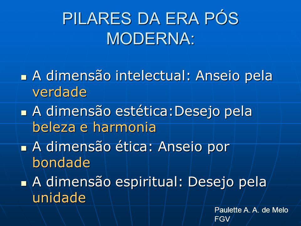 PILARES DA ERA PÓS MODERNA: