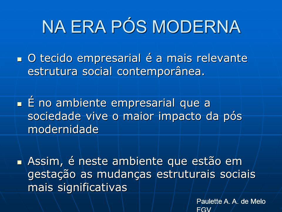 NA ERA PÓS MODERNA O tecido empresarial é a mais relevante estrutura social contemporânea.