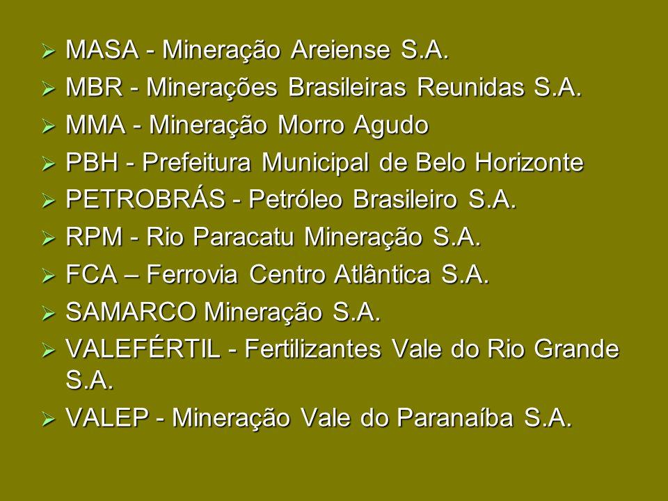 MASA - Mineração Areiense S.A.