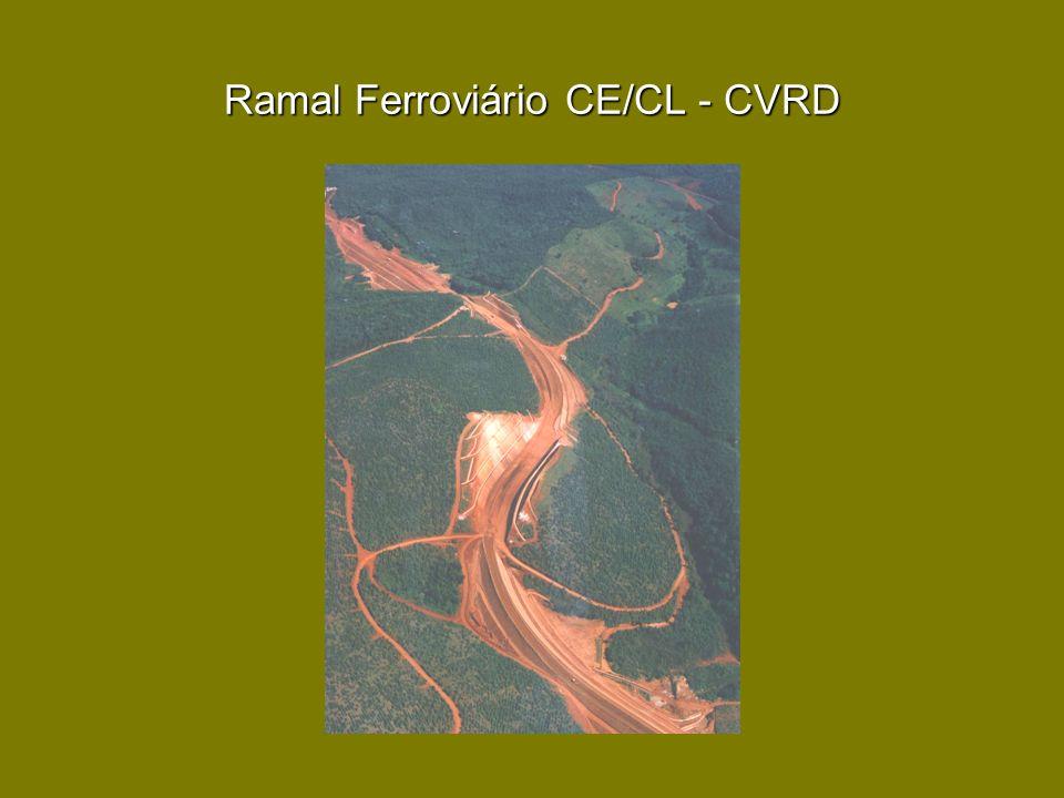 Ramal Ferroviário CE/CL - CVRD