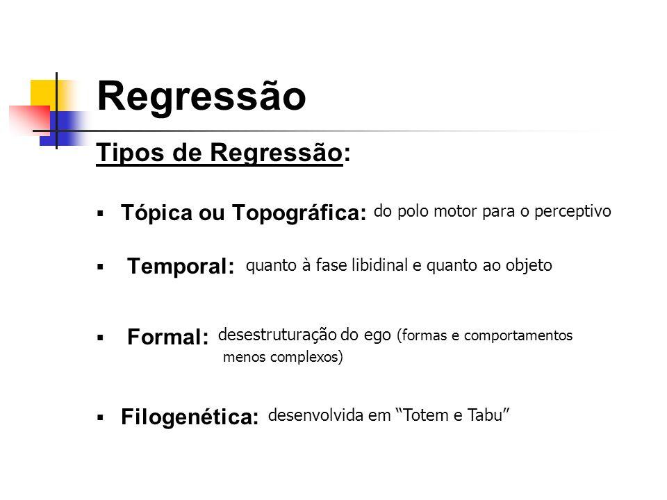 Regressão Tipos de Regressão: Tópica ou Topográfica: Temporal: Formal: