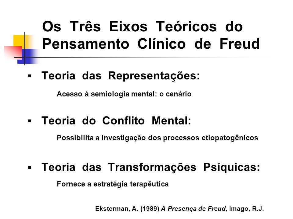 Os Três Eixos Teóricos do Pensamento Clínico de Freud