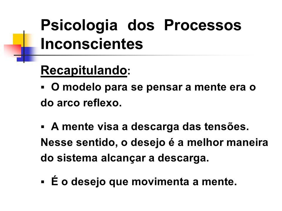 Psicologia dos Processos Inconscientes