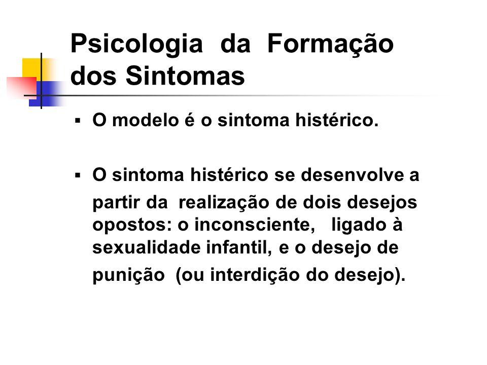 Psicologia da Formação dos Sintomas