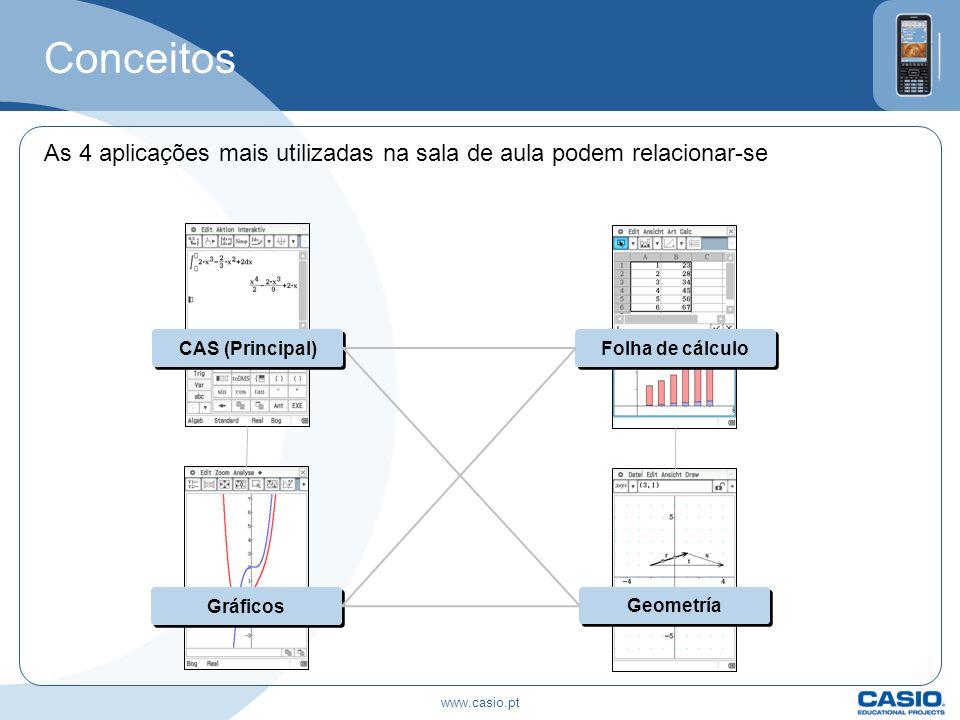 Conceitos As 4 aplicações mais utilizadas na sala de aula podem relacionar-se. CAS (Principal) Folha de cálculo.