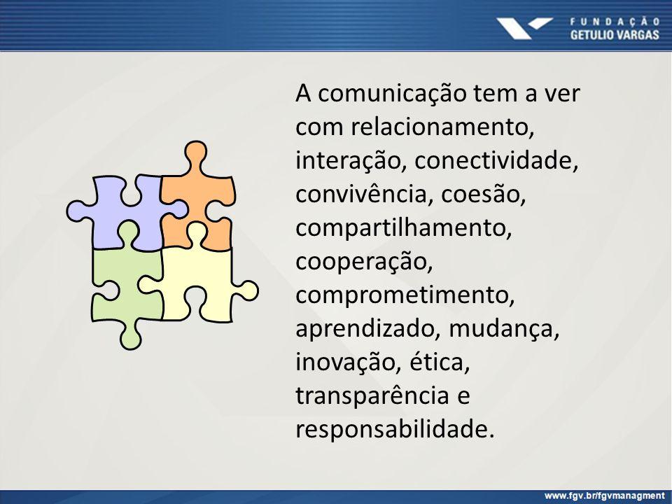 A comunicação tem a ver com relacionamento, interação, conectividade, convivência, coesão, compartilhamento, cooperação, comprometimento, aprendizado, mudança, inovação, ética, transparência e responsabilidade.