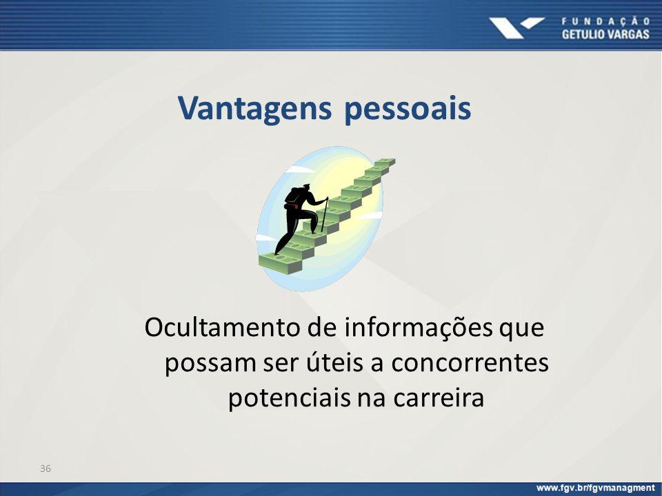 Vantagens pessoais Ocultamento de informações que possam ser úteis a concorrentes potenciais na carreira.