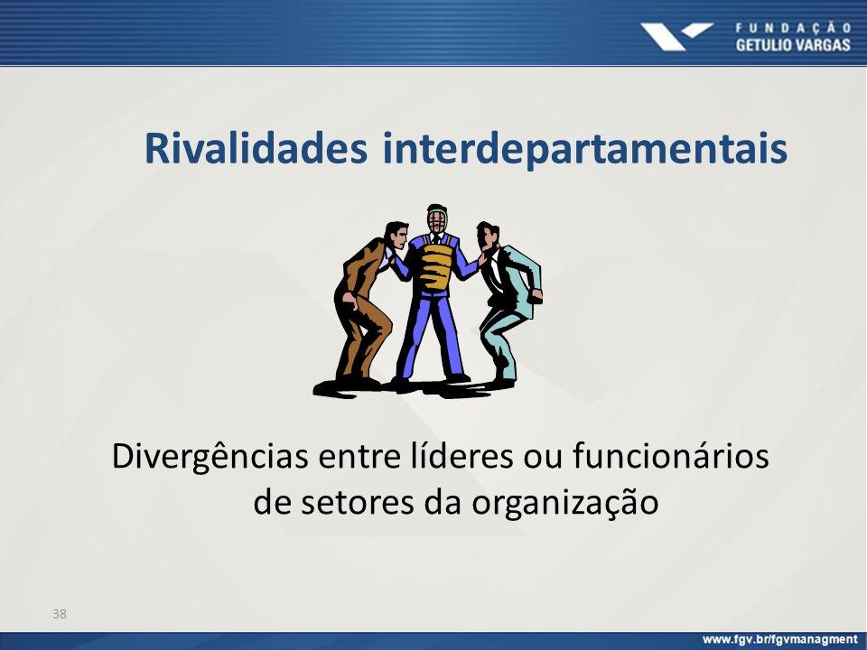 Rivalidades interdepartamentais