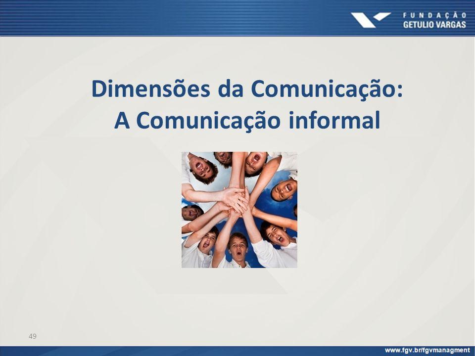 Dimensões da Comunicação: A Comunicação informal