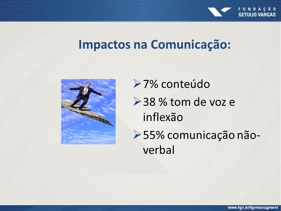 Impactos na Comunicação: