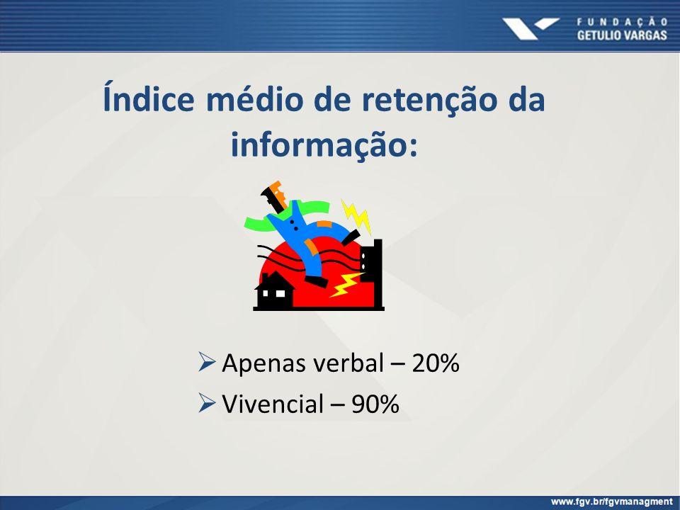 Índice médio de retenção da informação: