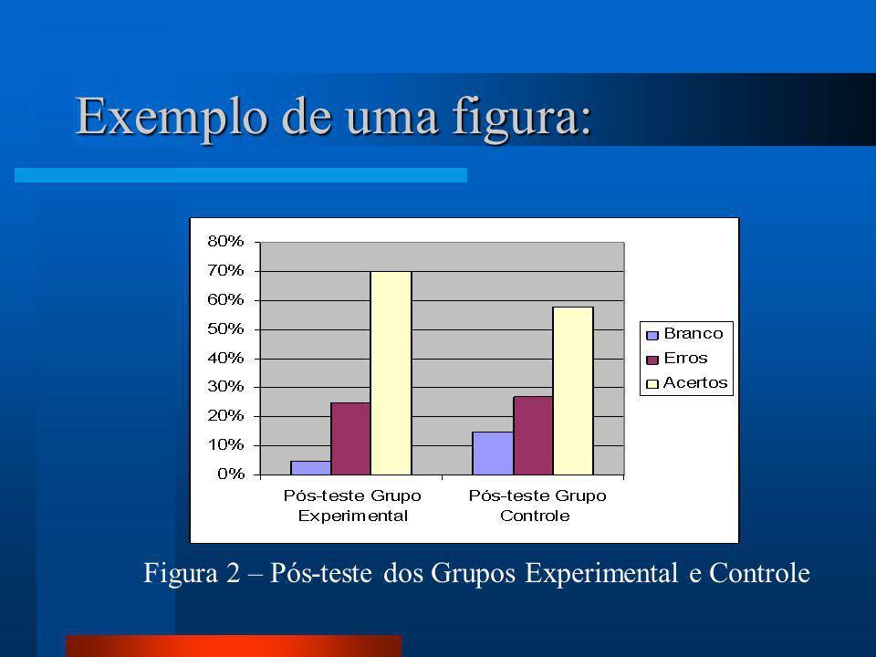 Exemplo de uma figura: Figura 2 – Pós-teste dos Grupos Experimental e Controle