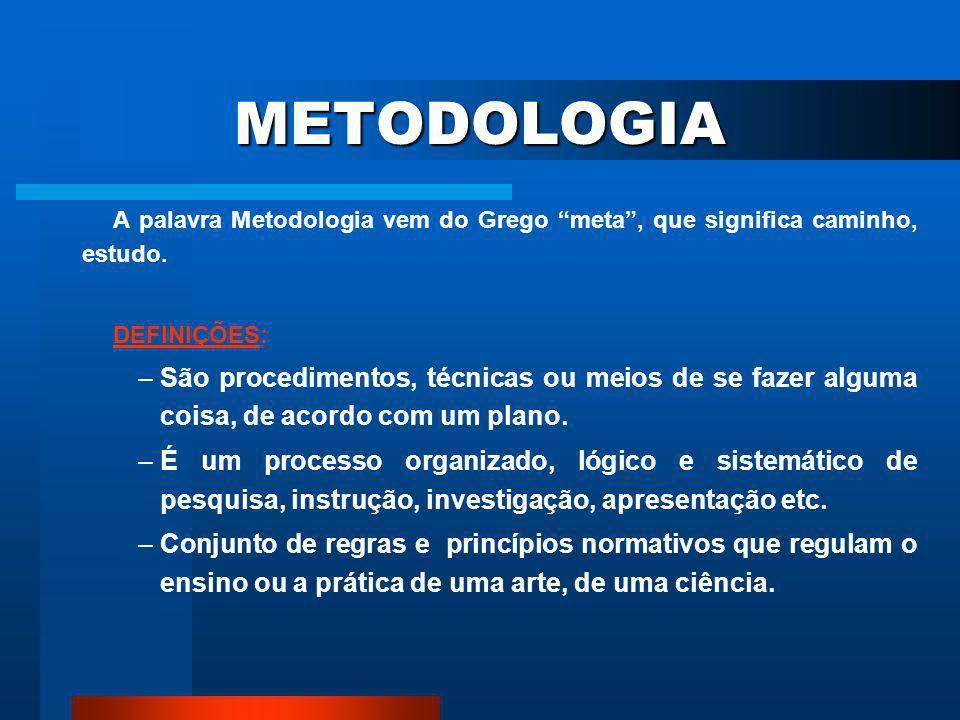 METODOLOGIA A palavra Metodologia vem do Grego meta , que significa caminho, estudo. DEFINIÇÕES: