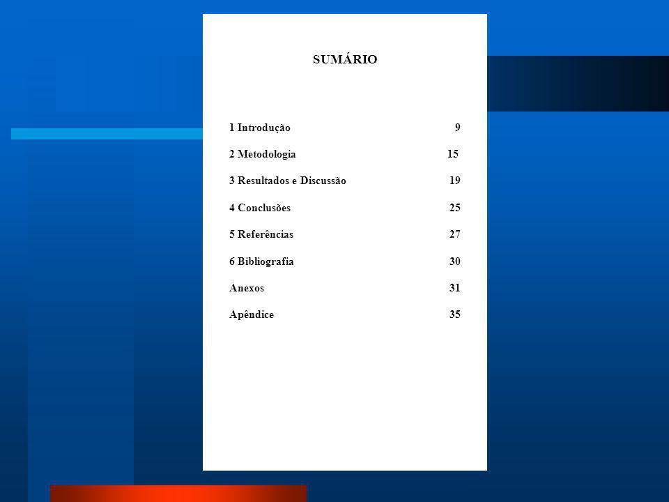 SUMÁRIO 1 Introdução 9 2 Metodologia 15 3 Resultados e Discussão 19