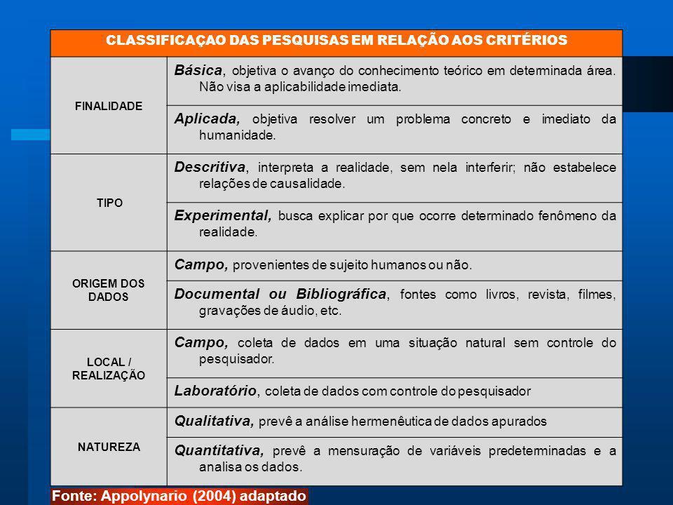 CLASSIFICAÇAO DAS PESQUISAS EM RELAÇÃO AOS CRITÉRIOS