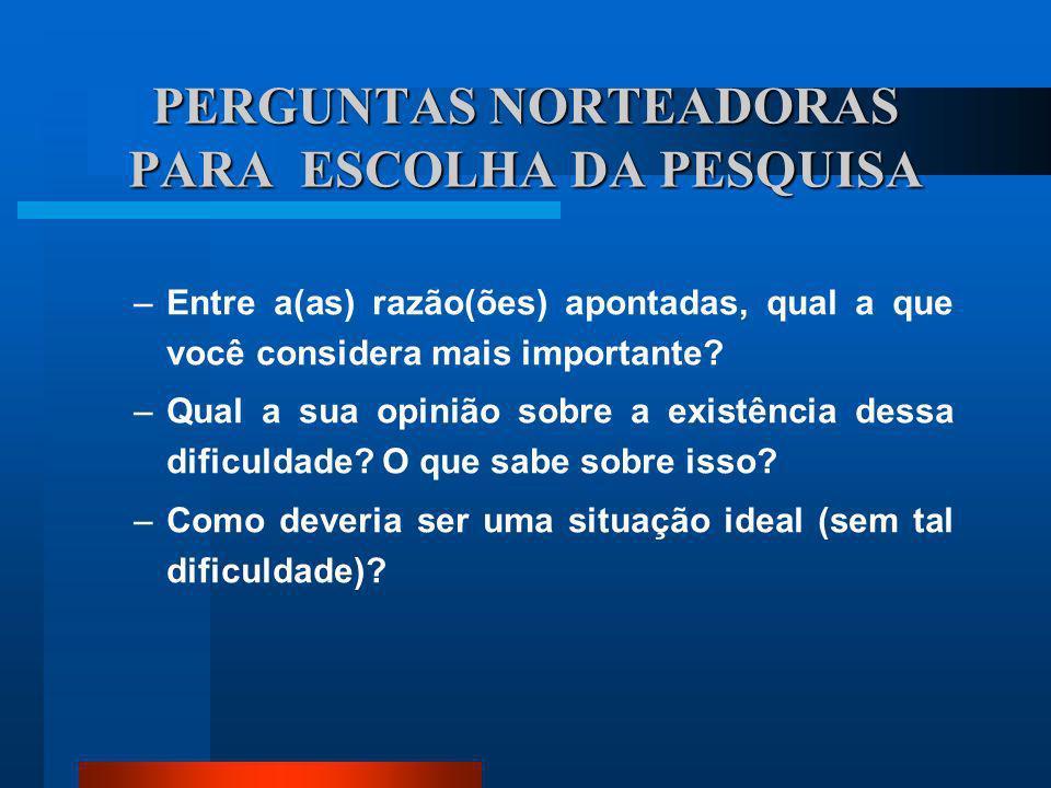 PERGUNTAS NORTEADORAS PARA ESCOLHA DA PESQUISA