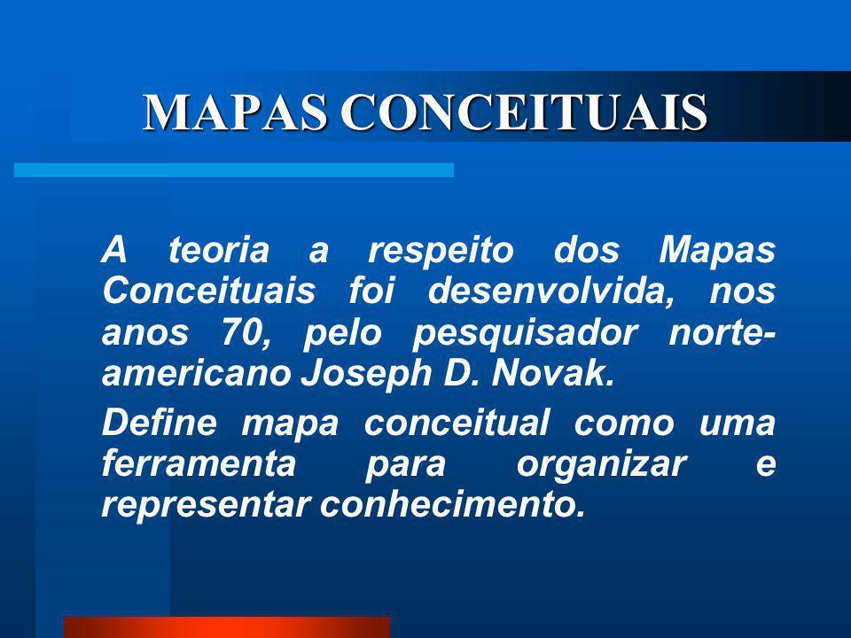 MAPAS CONCEITUAIS A teoria a respeito dos Mapas Conceituais foi desenvolvida, nos anos 70, pelo pesquisador norte-americano Joseph D. Novak.