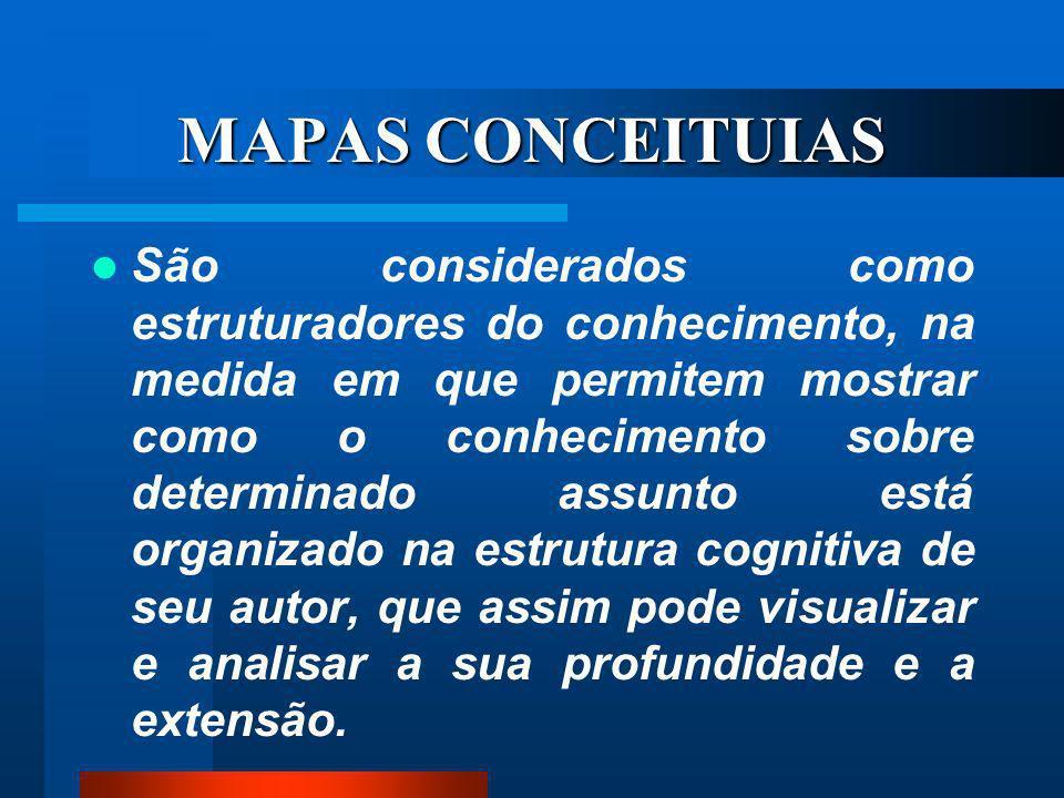MAPAS CONCEITUIAS