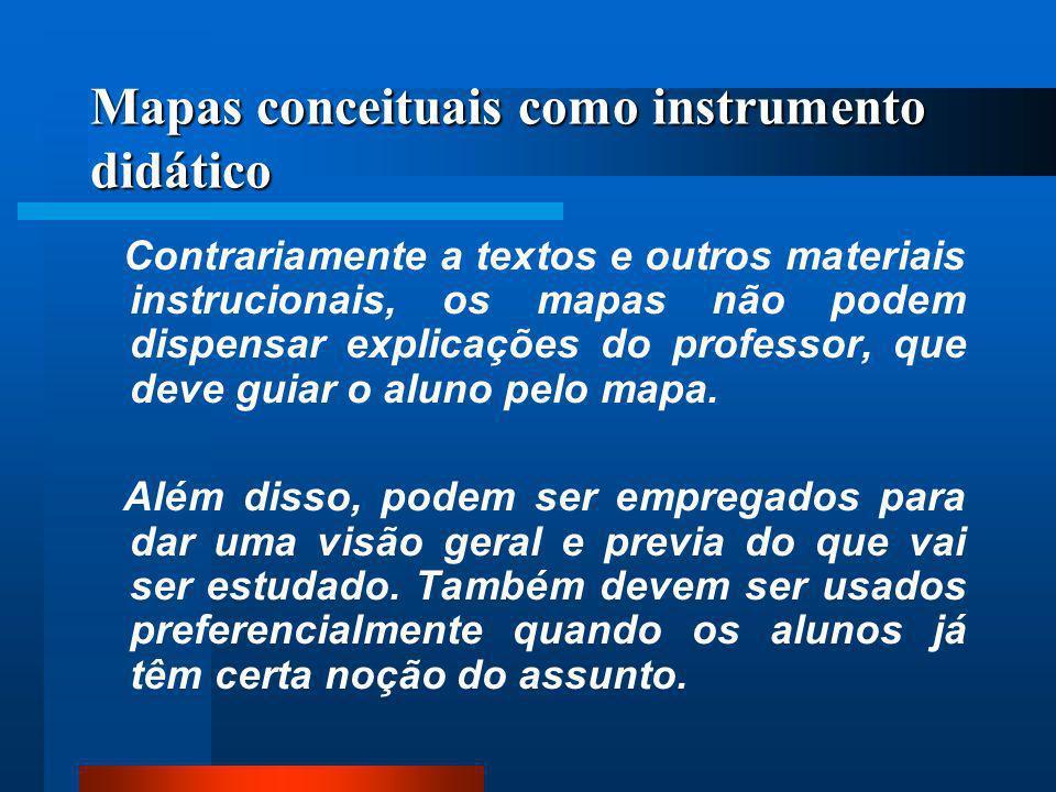 Mapas conceituais como instrumento didático