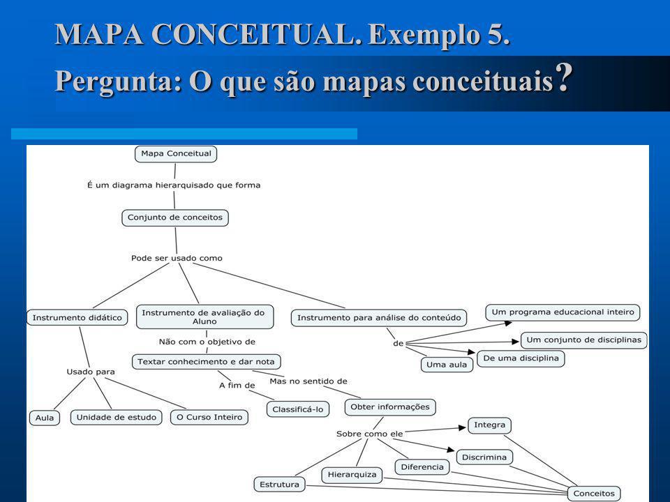 MAPA CONCEITUAL. Exemplo 5. Pergunta: O que são mapas conceituais