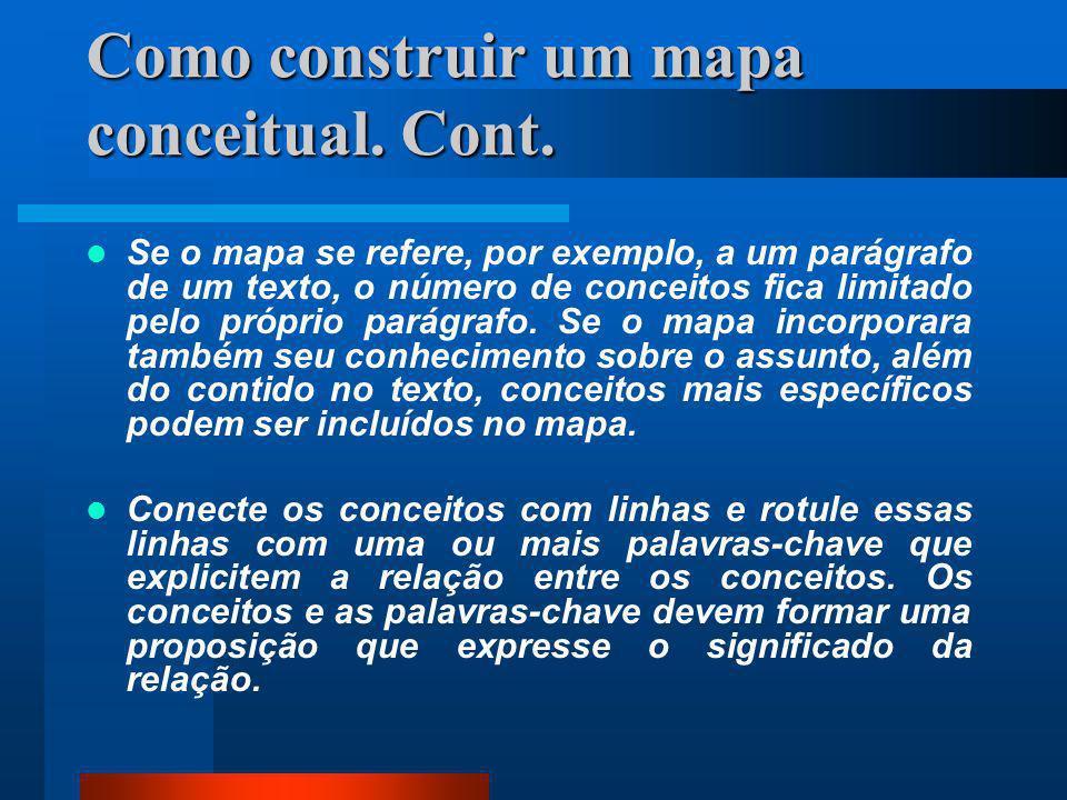 Como construir um mapa conceitual. Cont.