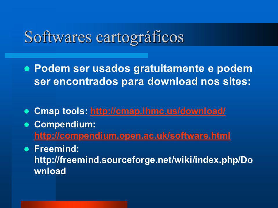 Softwares cartográficos