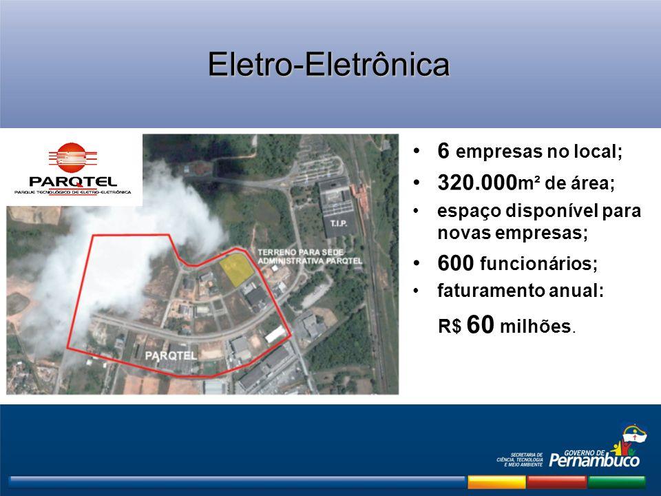 Eletro-Eletrônica 6 empresas no local; 320.000m² de área;