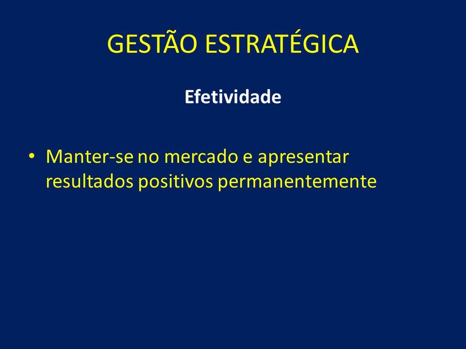 GESTÃO ESTRATÉGICA Efetividade