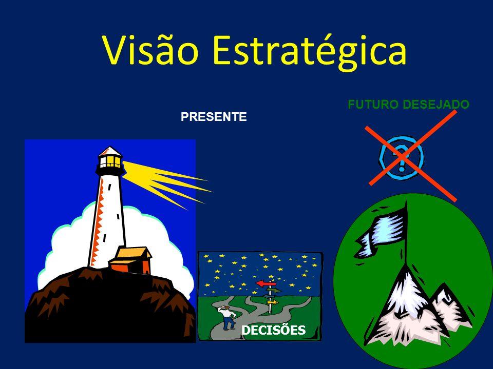 Visão Estratégica FUTURO DESEJADO PRESENTE DECISÕES