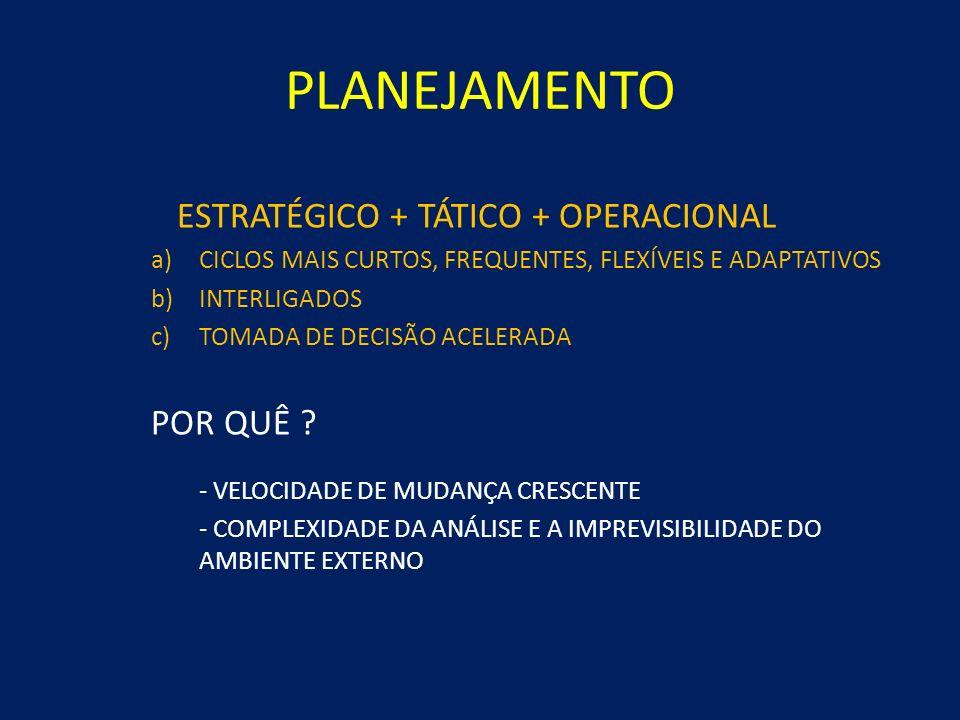 ESTRATÉGICO + TÁTICO + OPERACIONAL