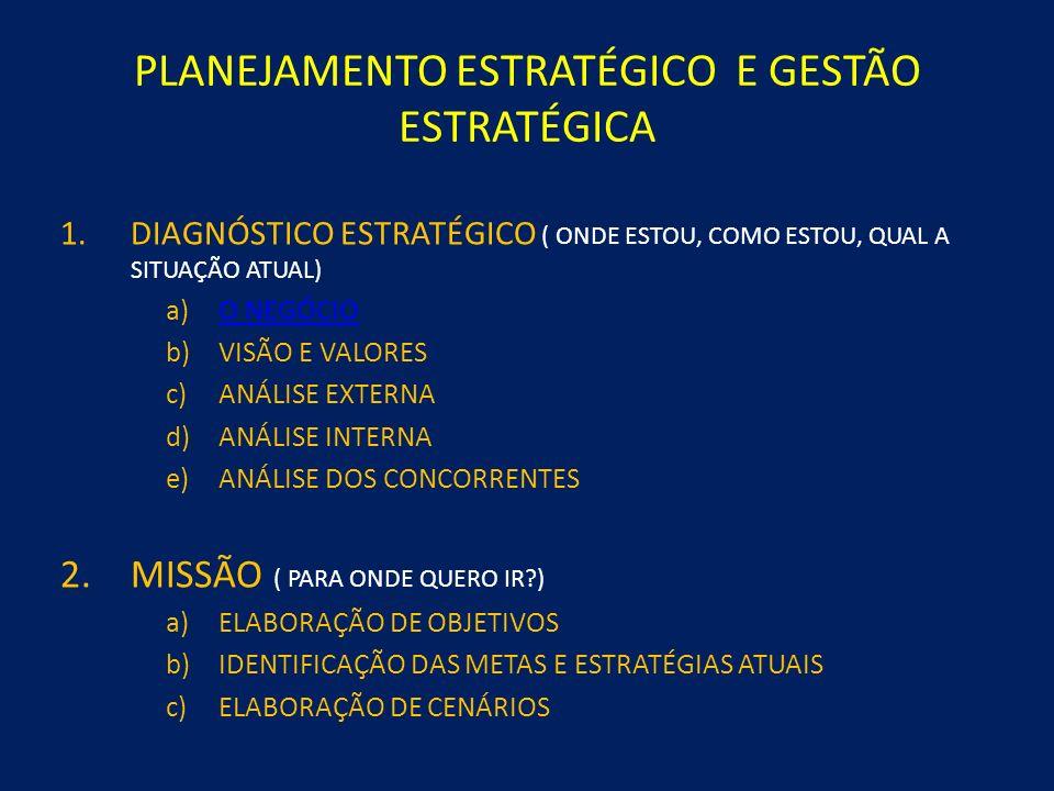 PLANEJAMENTO ESTRATÉGICO E GESTÃO ESTRATÉGICA