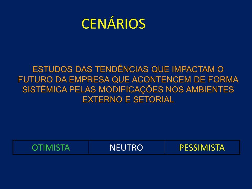 CENÁRIOS OTIMISTA NEUTRO PESSIMISTA