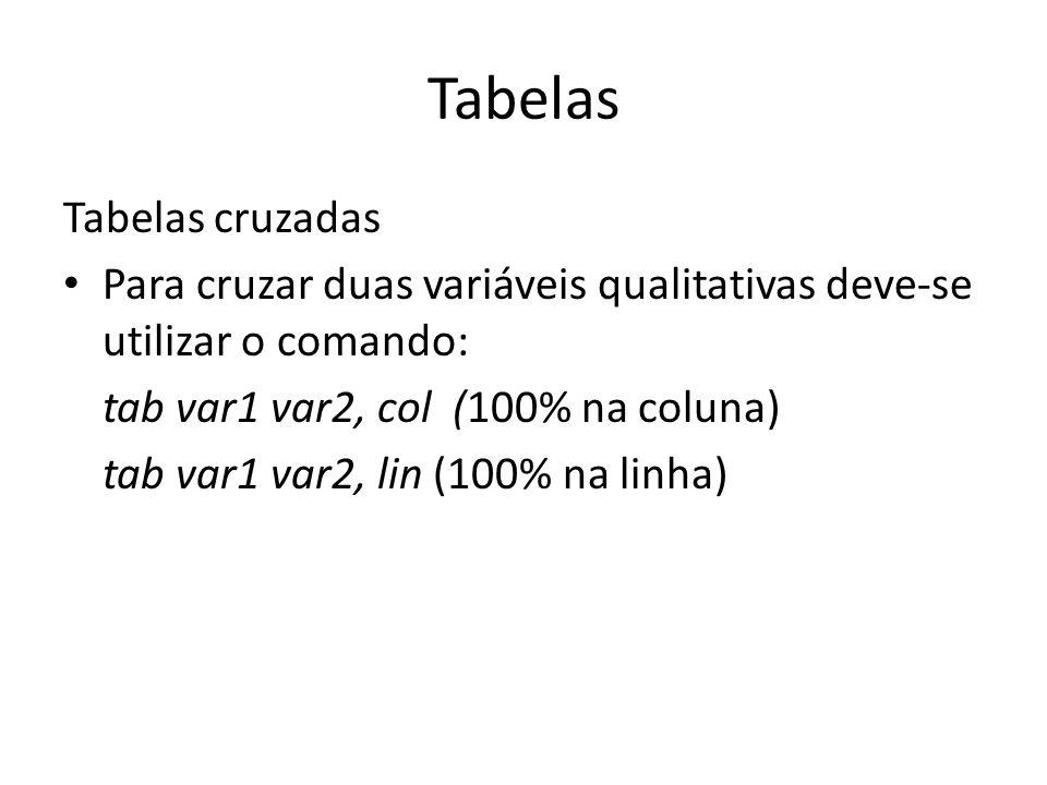 Tabelas Tabelas cruzadas