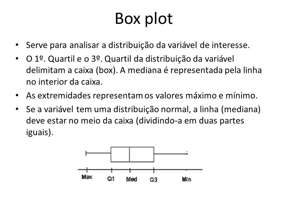 Box plot Serve para analisar a distribuição da variável de interesse.