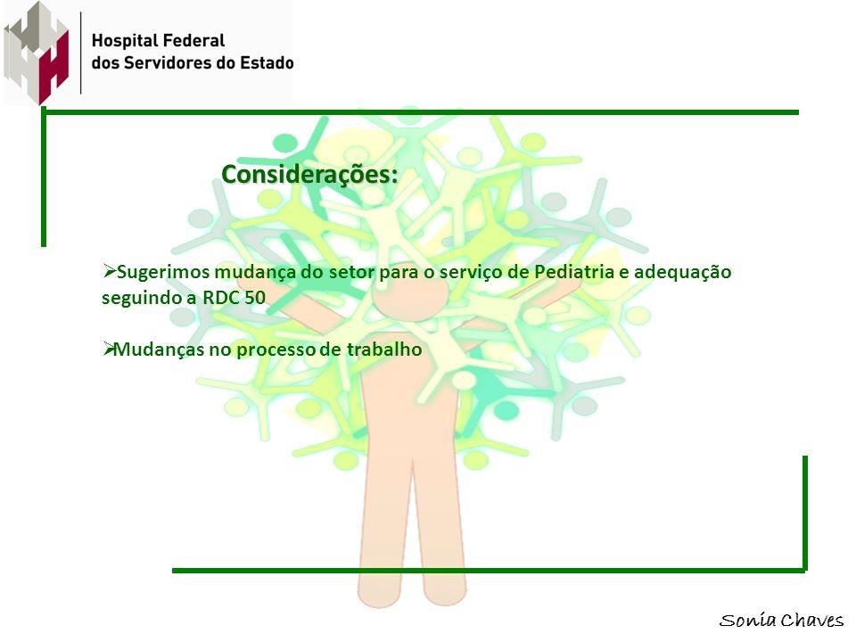Considerações: Sugerimos mudança do setor para o serviço de Pediatria e adequação seguindo a RDC 50.
